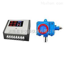 固定式二氧化硫泄露報警器(在線式)