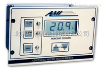 Model 70面板式百分比在线分析仪