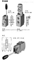香港直供SG3L3E-AK-120,哈威SG/SP型滑阀式换向阀