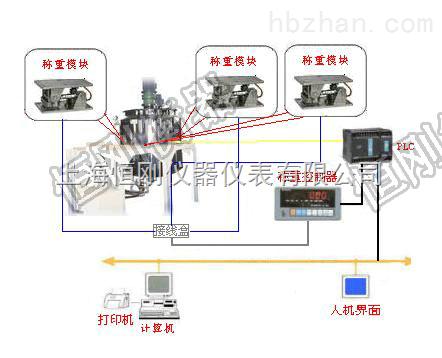 彭州市碳钢20吨多功能称重模块