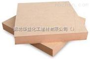 菏泽A级防火外墙保温材料/酚醛板