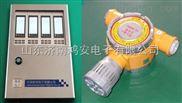 SNK6000型甲烷报警器|甲烷报警仪
