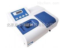 721型分光光度計/實驗室便攜式分光光度計