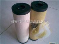 玻纤管天然气滤芯