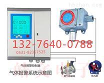 氫氣報警儀