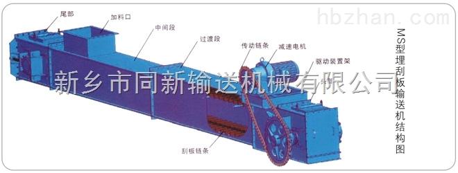 埋刮板输送机整机结构合理,可以多点加料,也可以多点卸料。刮板的移动速度在行星摆线针轮减速机的传动下,运行平稳,噪音低,埋刮板输送机是倍受冶金、矿山、火电厂欢迎的输送物料系统设备。埋刮板输送机有MS、MC、MZ型埋刮板输送机三大系列可供选用。是一种在封闭的矩形断面的壳体内,借助于运动着的刮板链条连续输送散装物料的运输设备。 工作原理 埋刮板输送机是借助于在封闭的壳体内运动着的刮板链条而使散体物料按预定目标输送的运输设备。它具有体积小、密封性强、刚性好、工艺布置灵活、安装维修方便、并能多点加料和多点卸料等优点
