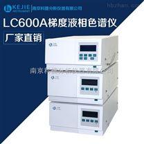 審計追蹤(GMP)氣相液相色譜專用軟件