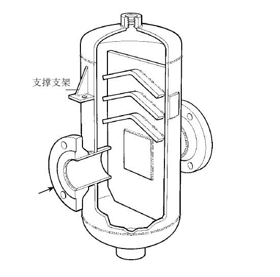 汽水分离器结构原理