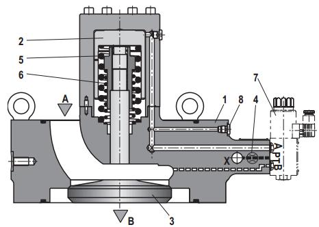 博士力士乐充液阀,rexroth先导式单向阀图片