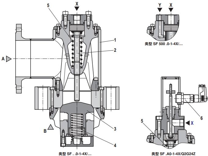 博士力士乐sf型先导式单向阀图片