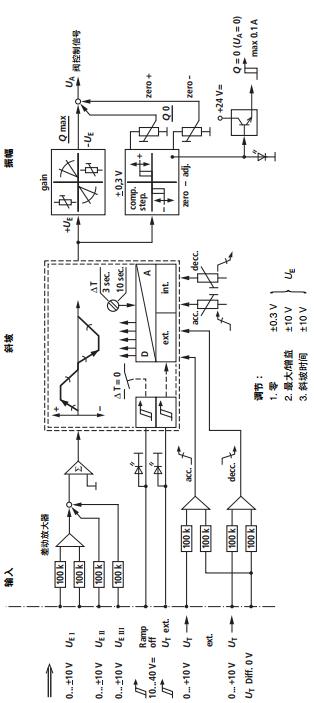 rexroth电气放大器0811405073的电路图斜坡功能