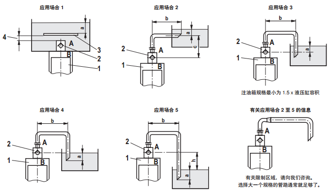力士乐sfa型充液阀(先导式单向阀)图片