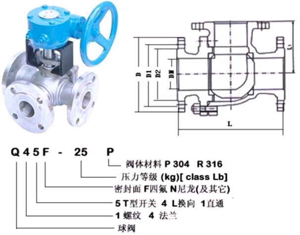 6   q345f涡轮三通球阀主要连接尺寸 公称通径dn(mm) 主要连接尺寸mm图片