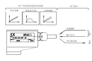 电路图 电位器 标志