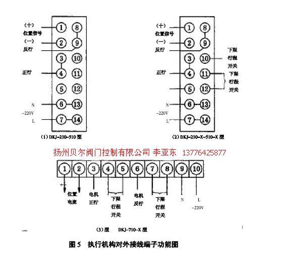电动执行器 dkj-3100m
