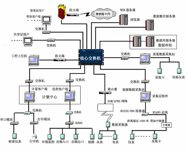 电路 电路图 电子 设计 素材 原理图 612_498