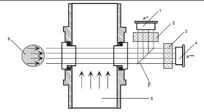 下载e h光学传感器ousaf22的技术资料