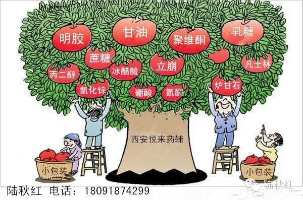 医药级药用乙酯油酸辅料辅料_铁塔/防腐/制冷瓷机床花瓶图片