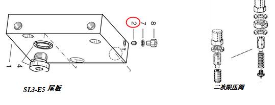 电路元件错误画法