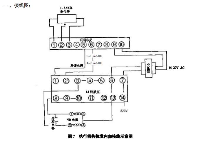 执行机构所有对外接线均通过i4孔插座对外联接
