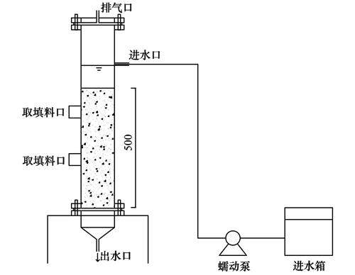 电路 电路图 电子 原理图 500_388