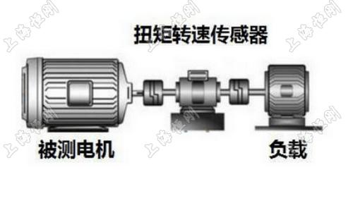 SGDN动态扭矩测试仪